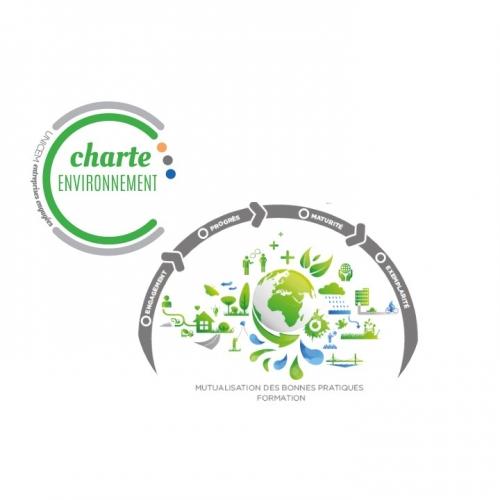 Charte Environnement